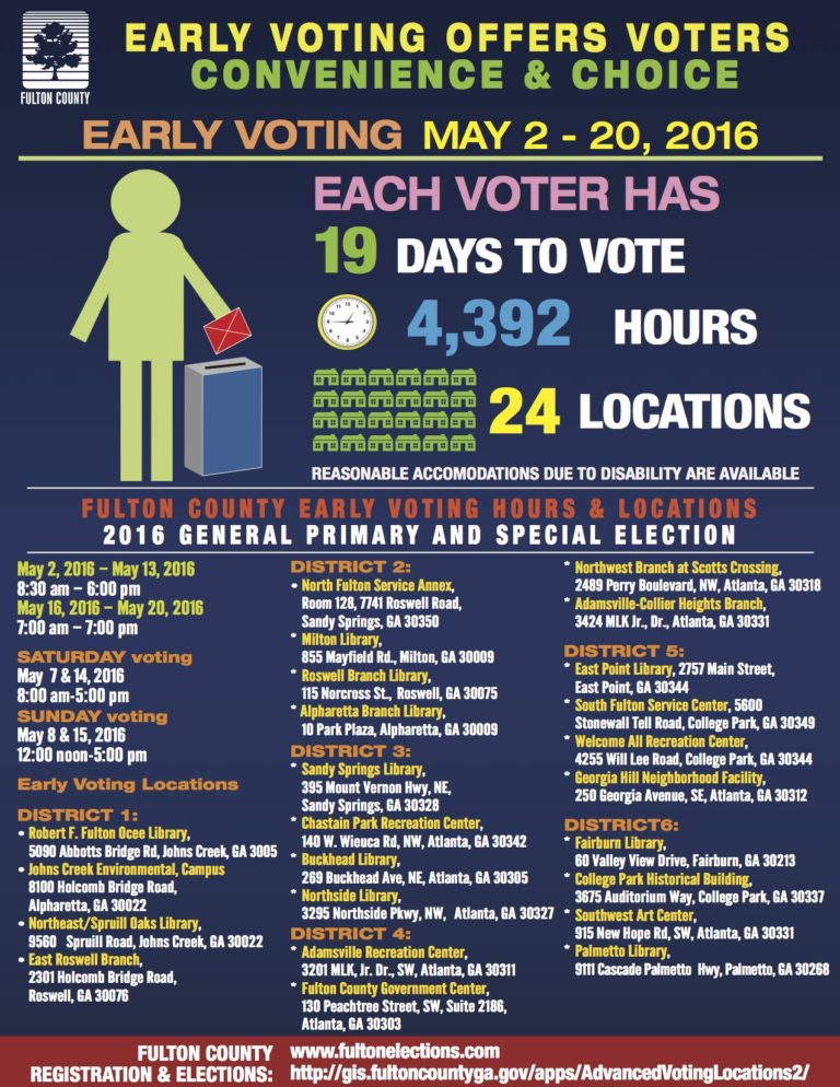 Early Voting May 2016 Flyer